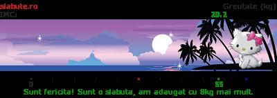 Ticker slabit RalucaBo