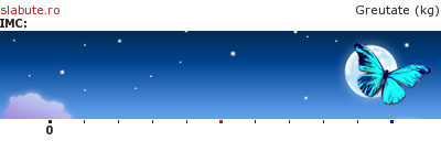 Ticker slabit stenellazuli