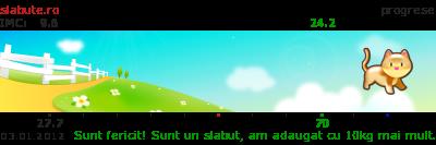 Ticker slabit eusinumaieu123
