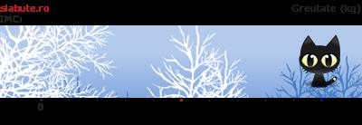 Ticker slabit victoriagarofita