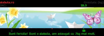 Ticker slabit gabrielatomescu2007
