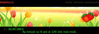 Ticker slabit sonia42