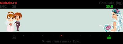 Ticker slabit pentru IoAnnA90