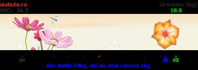 Ticker slabit pentru ali_lumi