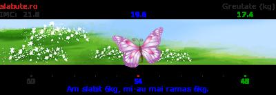 Ticker slabit pentru Natusik91