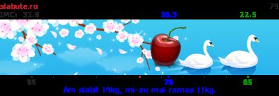 Ticker slabit pentru sakura