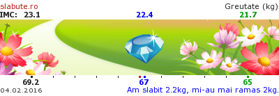 Ticker slabit pentru diamant2013