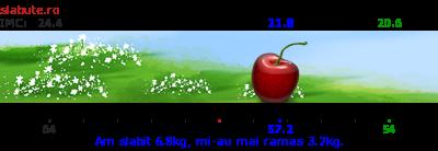Ticker slabit pentru denisa232001