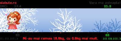 Ticker slabit pentru Ximena17