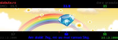 Ticker slabit pentru Diamante