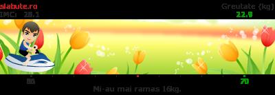 Ticker slabit pentru flower